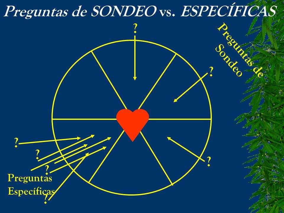 Preguntas de SONDEO vs. ESPECÍFICAS Preguntas de Sondeo Preguntas Específicas ? ? ? ? ? ? ?