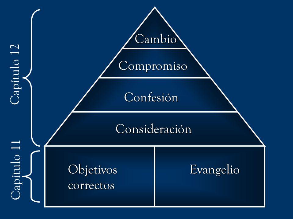 Right Goals Gospel Consideración Confesión Compromiso Cambio ObjetivoscorrectosEvangelio Capítulo 12 Capítulo 11