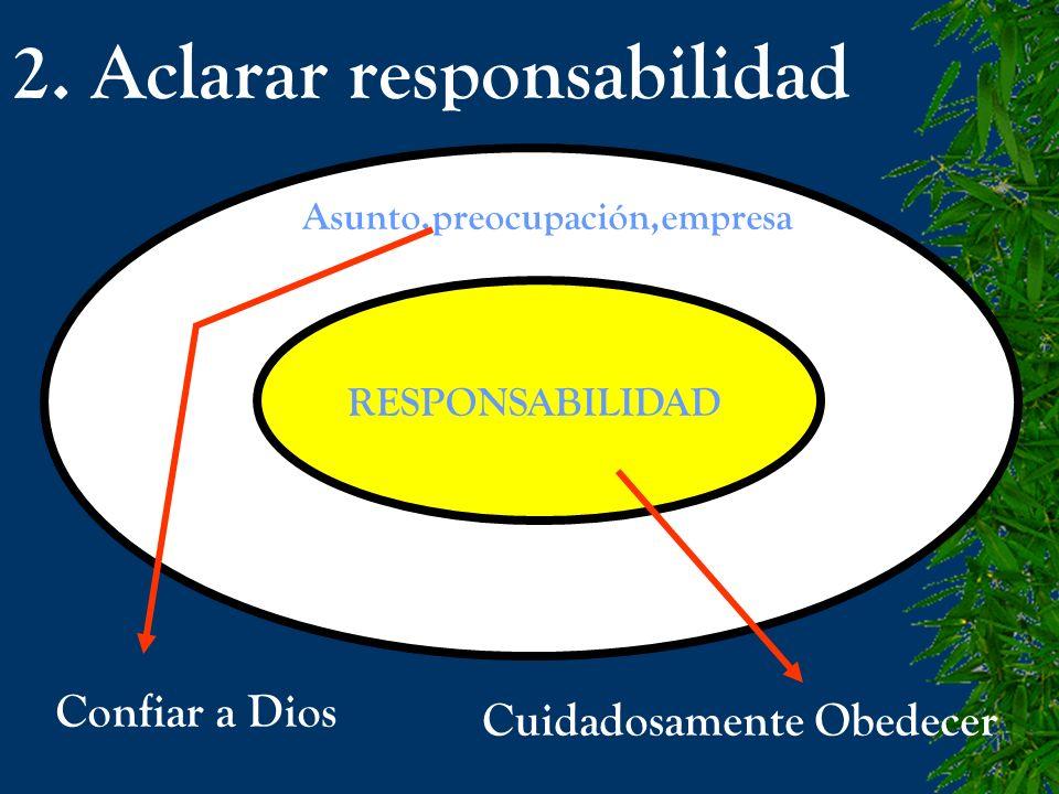 2. Aclarar responsabilidad RESPONSABILIDAD Asunto,preocupación,empresa Confiar a Dios Cuidadosamente Obedecer