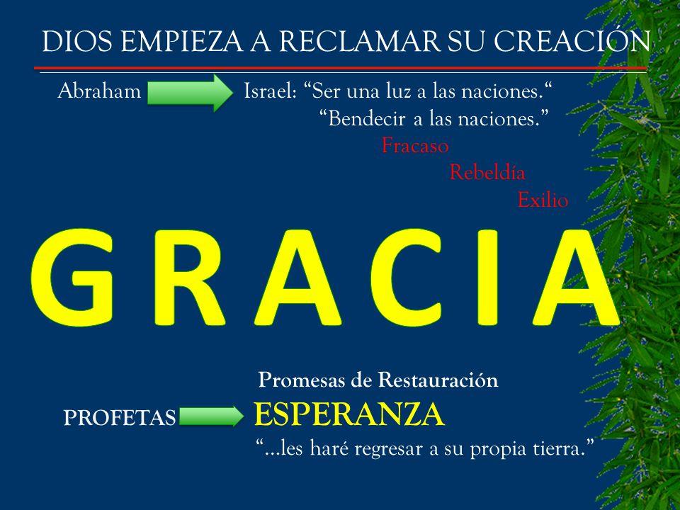 Promesas de Restauración PROFETAS ESPERANZA …les haré regresar a su propia tierra. Abraham Israel: Ser una luz a las naciones. Bendecir a las naciones
