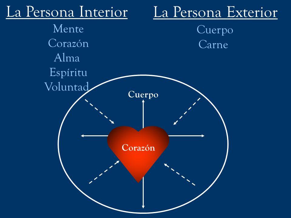 La Persona Interior Mente Corazón Alma Espíritu Voluntad La Persona Exterior Cuerpo Carne Cuerpo Corazón