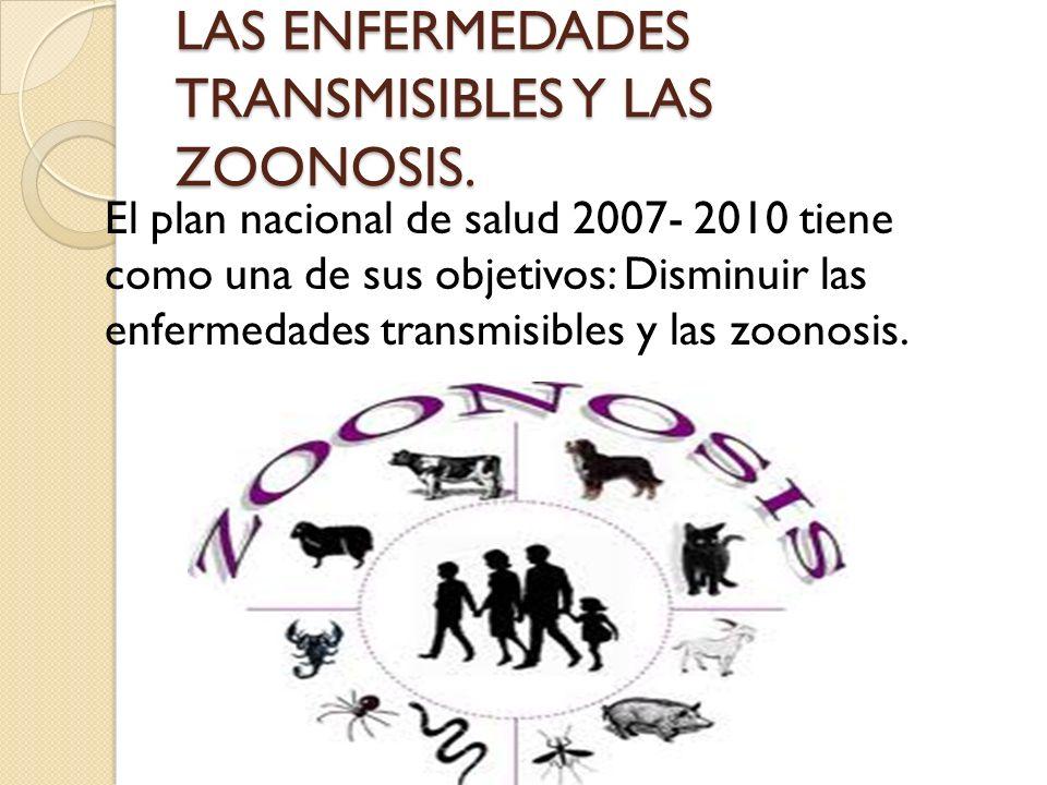 LAS ENFERMEDADES TRANSMISIBLES Y LAS ZOONOSIS. El plan nacional de salud 2007- 2010 tiene como una de sus objetivos: Disminuir las enfermedades transm