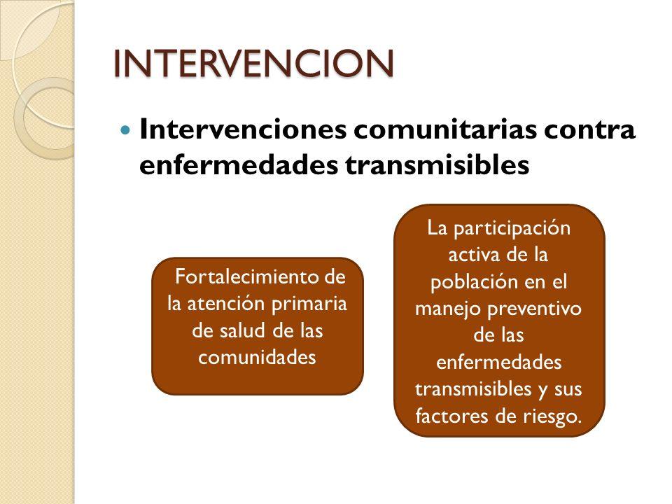 INTERVENCION Intervenciones comunitarias contra enfermedades transmisibles Fortalecimiento de la atención primaria de salud de las comunidades La participación activa de la población en el manejo preventivo de las enfermedades transmisibles y sus factores de riesgo.