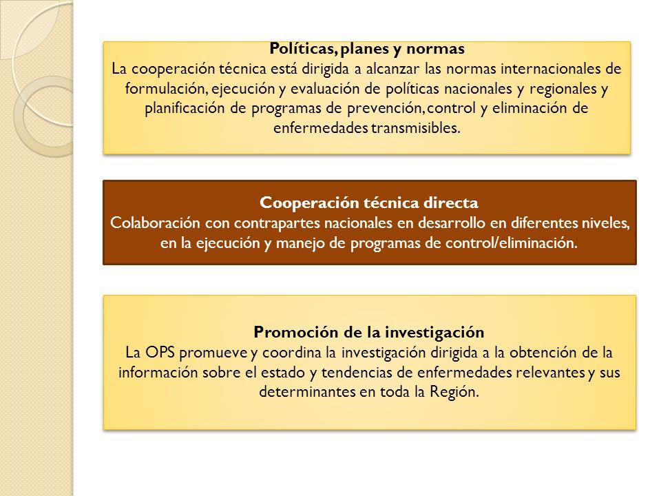 Políticas, planes y normas La cooperación técnica está dirigida a alcanzar las normas internacionales de formulación, ejecución y evaluación de políticas nacionales y regionales y planificación de programas de prevención, control y eliminación de enfermedades transmisibles.