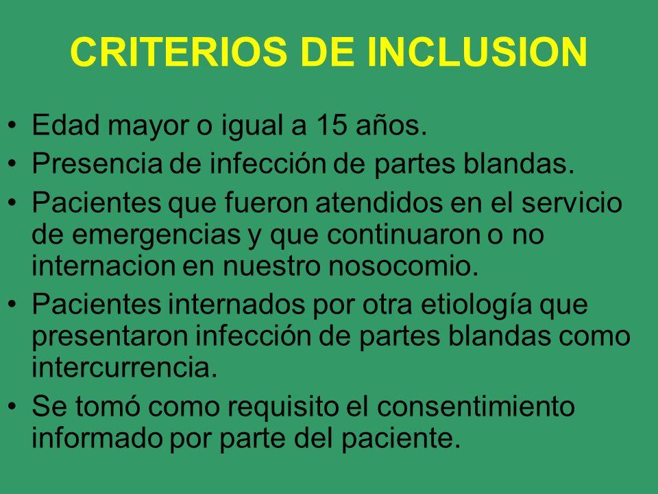 CRITERIOS DE INCLUSION Edad mayor o igual a 15 años. Presencia de infección de partes blandas. Pacientes que fueron atendidos en el servicio de emerge