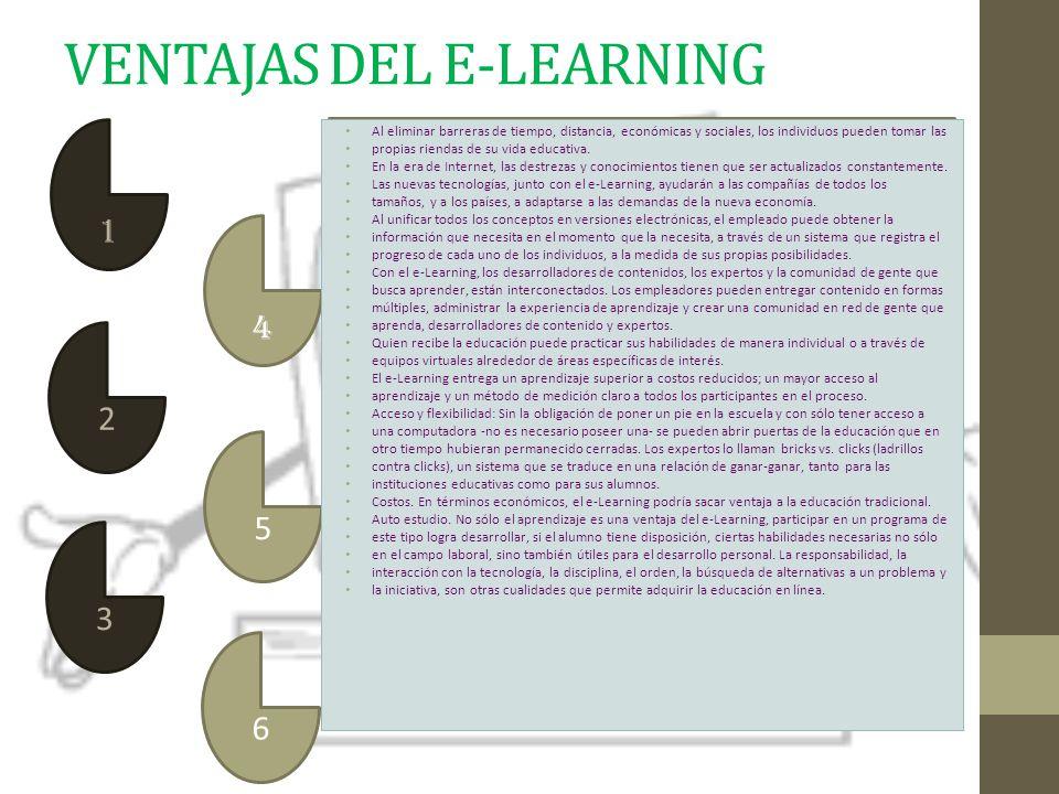 VENTAJAS DEL E-LEARNING 1 2 3 4 5 6 Al eliminar barreras de tiempo, distancia, económicas y sociales, los individuos pueden tomar las propias riendas de su vida educativa.