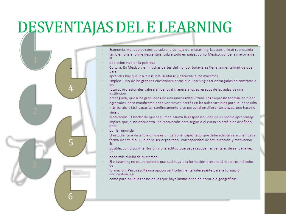 1 22 33 1414 5 6 DESVENTAJAS DEL E LEARNING Economía. Aunque es considerada una ventaja del e-Learning, la accesibilidad representa también una enorme