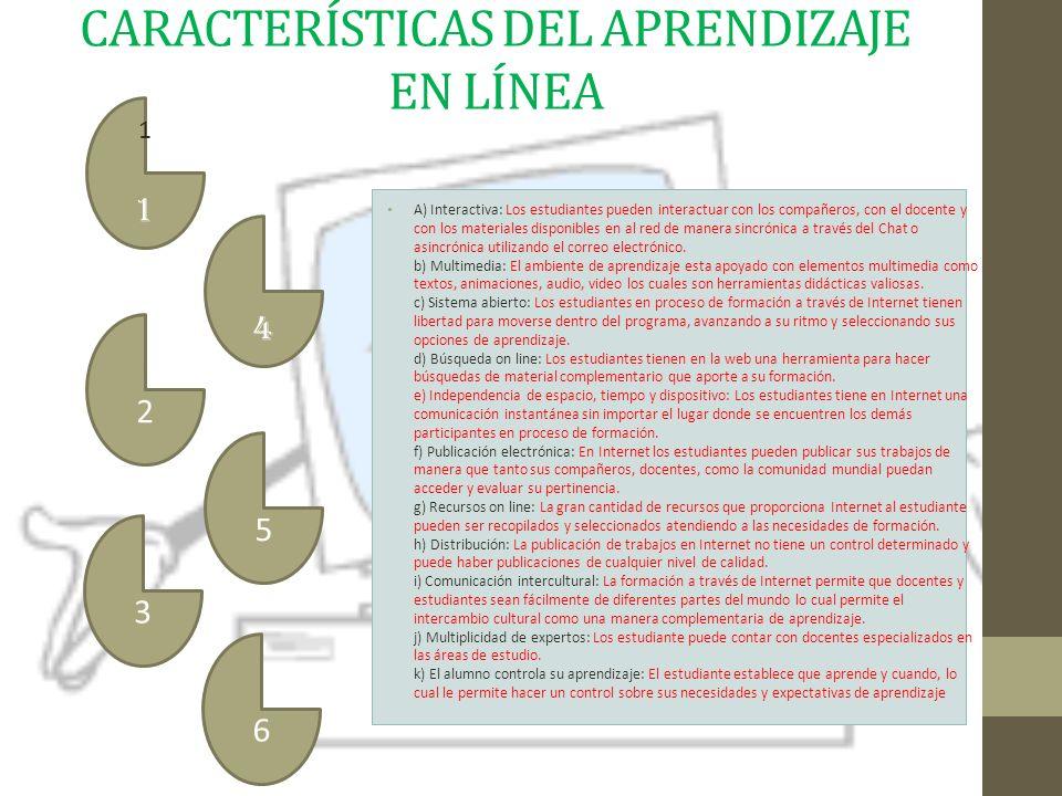 CARACTERÍSTICAS DEL APRENDIZAJE EN LÍNEA 1111 2 3 4 5 6 A) Interactiva: Los estudiantes pueden interactuar con los compañeros, con el docente y con lo