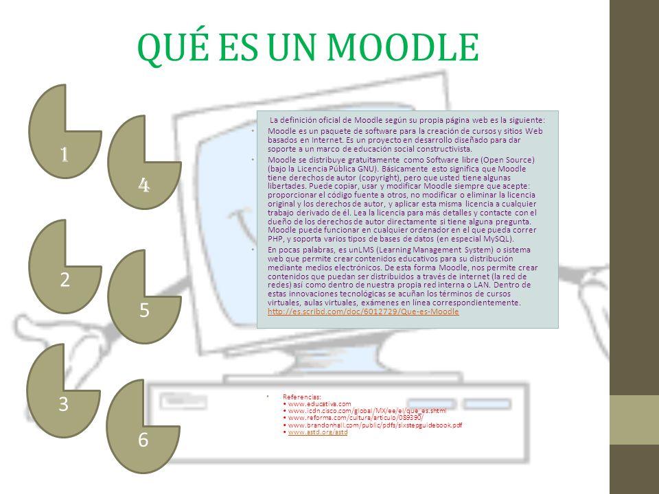 QUÉ ES UN MOODLE Referencias: www.educativa.com www.icdn.cisco.com/global/MX/ee/el/que_es.shtml www.reforma.com/cultura/articulo/089390/ www.brandonhall.com/public/pdfs/sixstepguidebook.pdf www.astd.org/astdwww.astd.org/astd 4 5 6 1 2 3 La definición oficial de Moodle según su propia página web es la siguiente: Moodle es un paquete de software para la creación de cursos y sitios Web basados en Internet.
