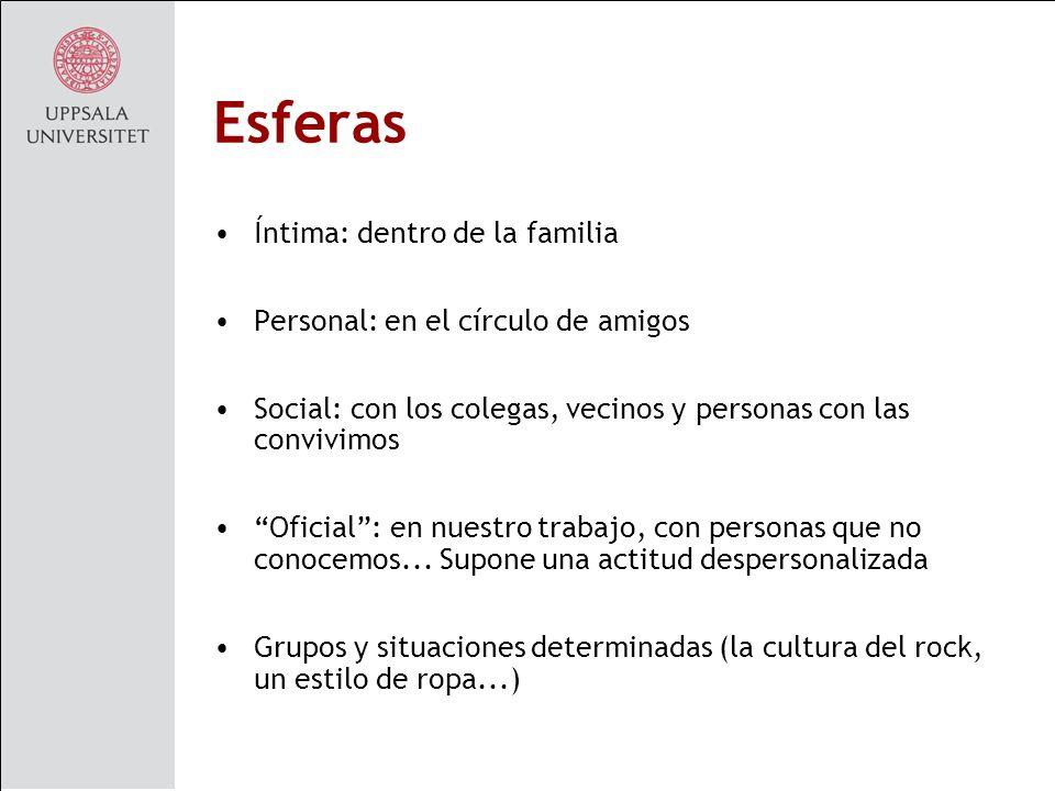 Esferas Íntima: dentro de la familia Personal: en el círculo de amigos Social: con los colegas, vecinos y personas con las convivimos Oficial: en nuestro trabajo, con personas que no conocemos...