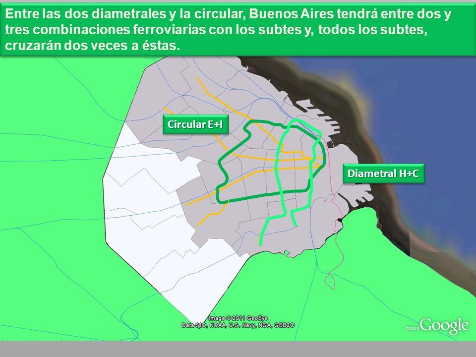 Circular E+I Diametral H+C Entre las dos diametrales y la circular, Buenos Aires tendrá entre dos y tres combinaciones ferroviarias con los subtes y, todos los subtes, cruzarán dos veces a éstas.