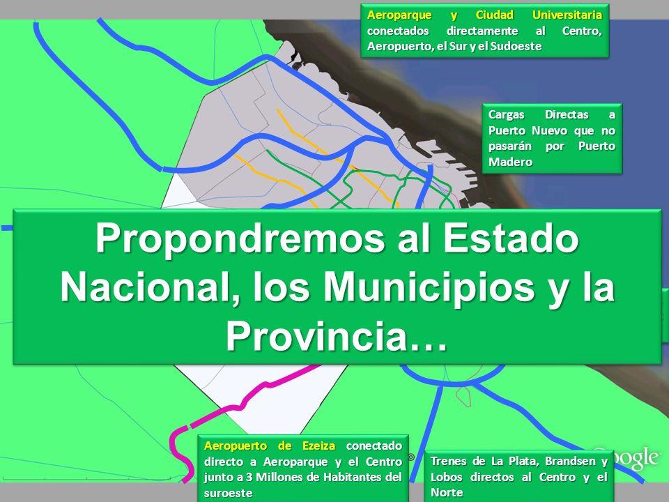 Cargas Directas a Dock Sud que no pasarán por Puerto Madero Trenes de La Plata, Brandsen y Lobos directos al Centro y el Norte Cargas Directas a Puert