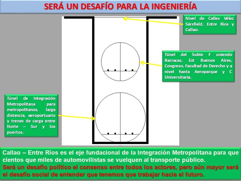 SERÁ UN DESAFÍO PARA LA INGENIERÍA Callao – Entre Ríos es el eje fundacional de la Integración Metropolitana para que cientos que miles de automovilistas se vuelquen al transporte público.