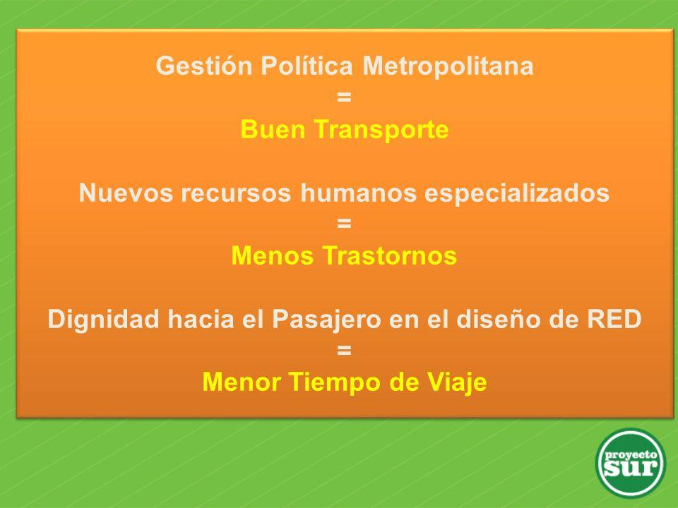 Gestión Política Metropolitana = Buen Transporte Nuevos recursos humanos especializados = Menos Trastornos Dignidad hacia el Pasajero en el diseño de