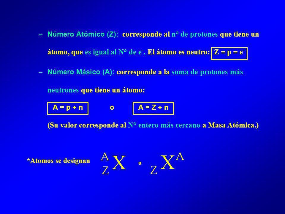 –Número Atómico (Z): corresponde al n° de protones que tiene un átomo, que es igual al N° de e -.