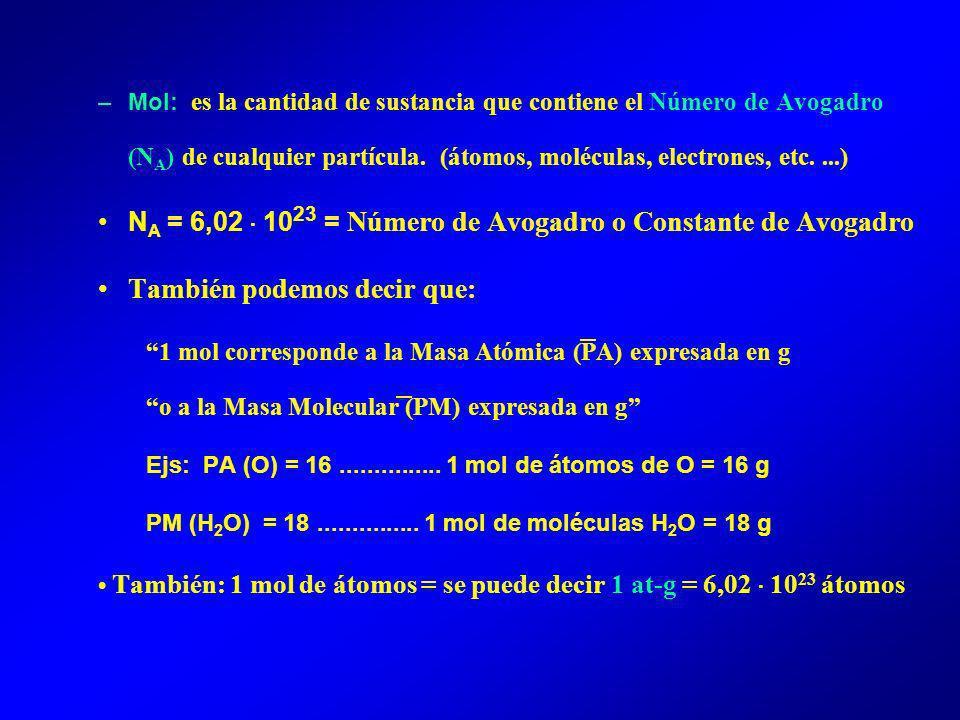 –Mol: es la cantidad de sustancia que contiene el Número de Avogadro (N A ) de cualquier partícula.