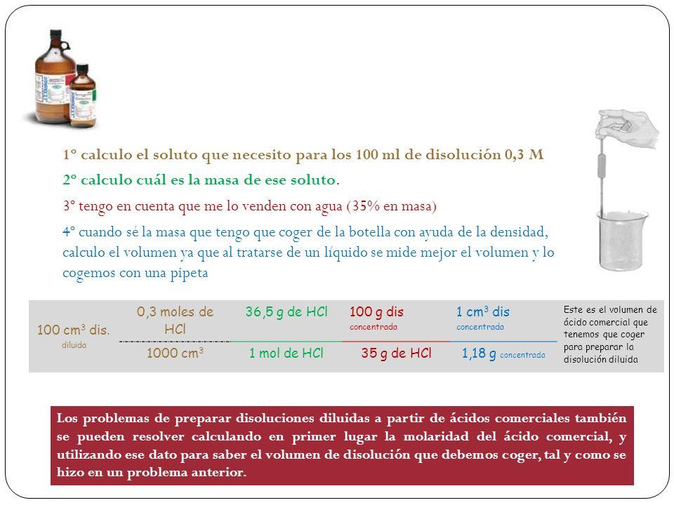 1º calculo el soluto que necesito para los 100 ml de disolución 0,3 M 2º calculo cuál es la masa de ese soluto.