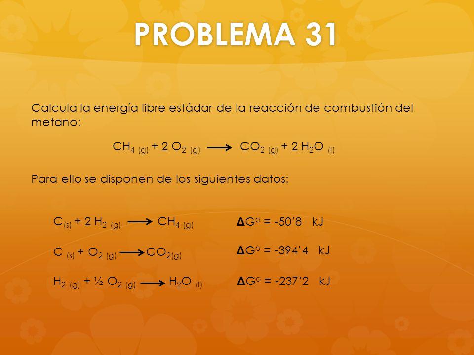 PROBLEMA 31 Calcula la energía libre estádar de la reacción de combustión del metano: Para ello se disponen de los siguientes datos: CH 4 (g) + 2 O 2