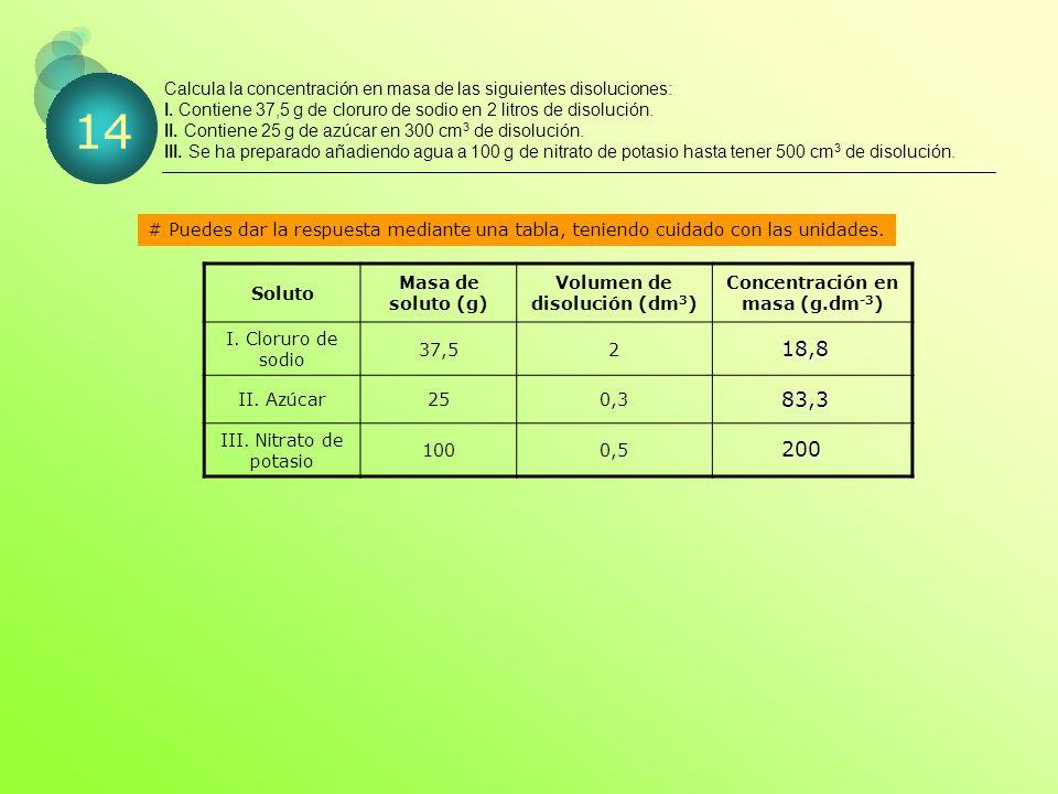 Calcula la concentración en masa de las siguientes disoluciones: I.