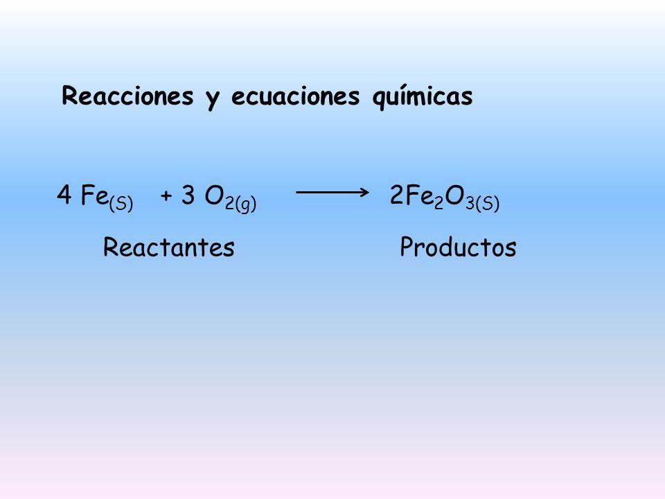 LEYES PONDERALES O LEYES DE LAS REACCIONES QUÍMICAS Ley de conservación de la materia o ley de Lavoisier En una reacción química se cumple que la suma de las masas de los reactantes es igual a la suma de las masas de los productos