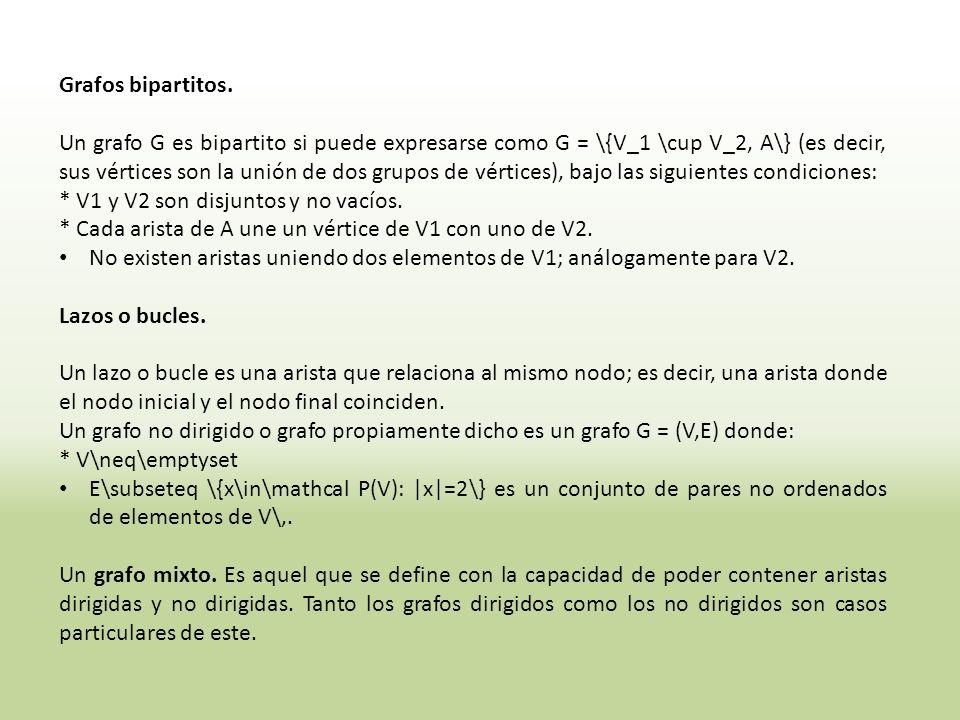 Grafos bipartitos. Un grafo G es bipartito si puede expresarse como G = \{V_1 \cup V_2, A\} (es decir, sus vértices son la unión de dos grupos de vért