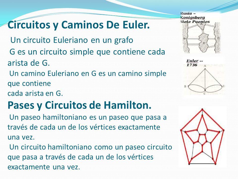 Circuitos y Caminos De Euler. Un circuito Euleriano en un grafo G es un circuito simple que contiene cada arista de G. Un camino Euleriano en G es un