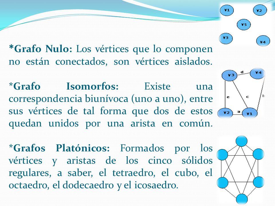 * Grafo Nulo: Los vértices que lo componen no están conectados, son vértices aislados. *Grafo Isomorfos: Existe una correspondencia biunívoca (uno a u