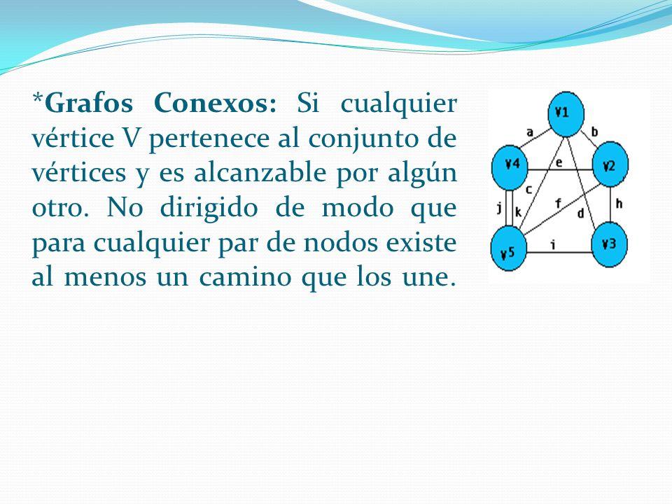 *Grafos Conexos: Si cualquier vértice V pertenece al conjunto de vértices y es alcanzable por algún otro. No dirigido de modo que para cualquier par d