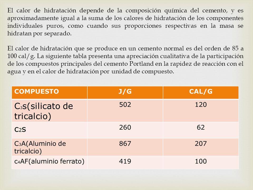El calor de hidratación depende de la composición química del cemento, y es aproximadamente igual a la suma de los calores de hidratación de los compo