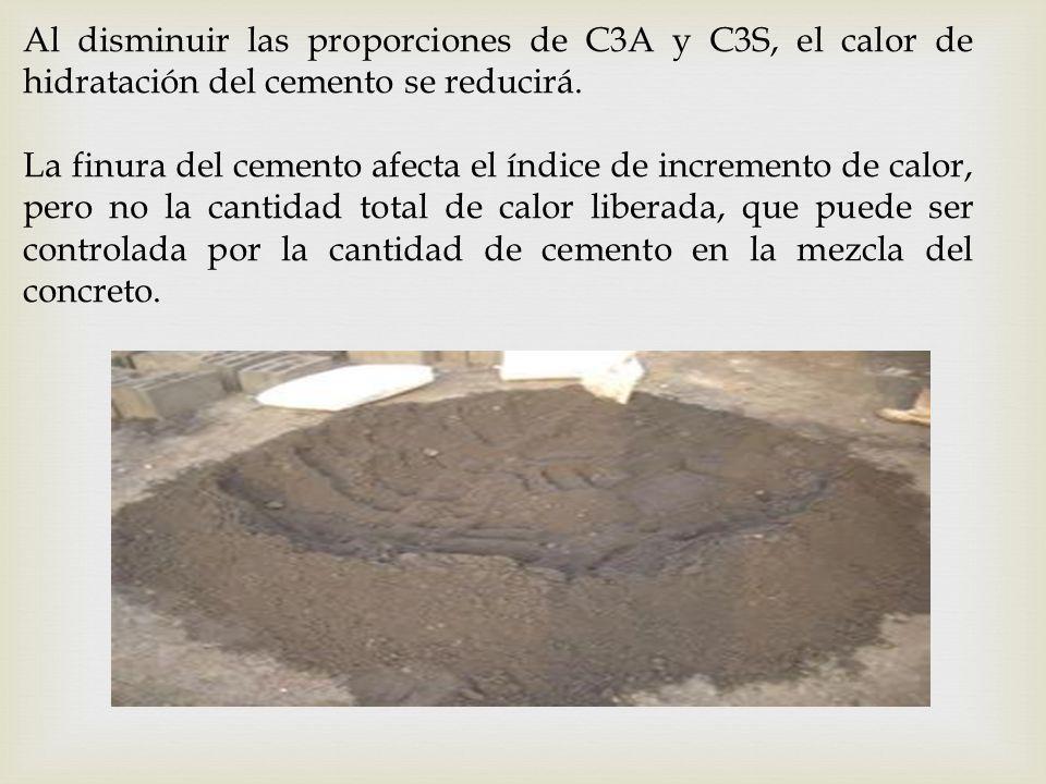 Al disminuir las proporciones de C3A y C3S, el calor de hidratación del cemento se reducirá. La finura del cemento afecta el índice de incremento de c