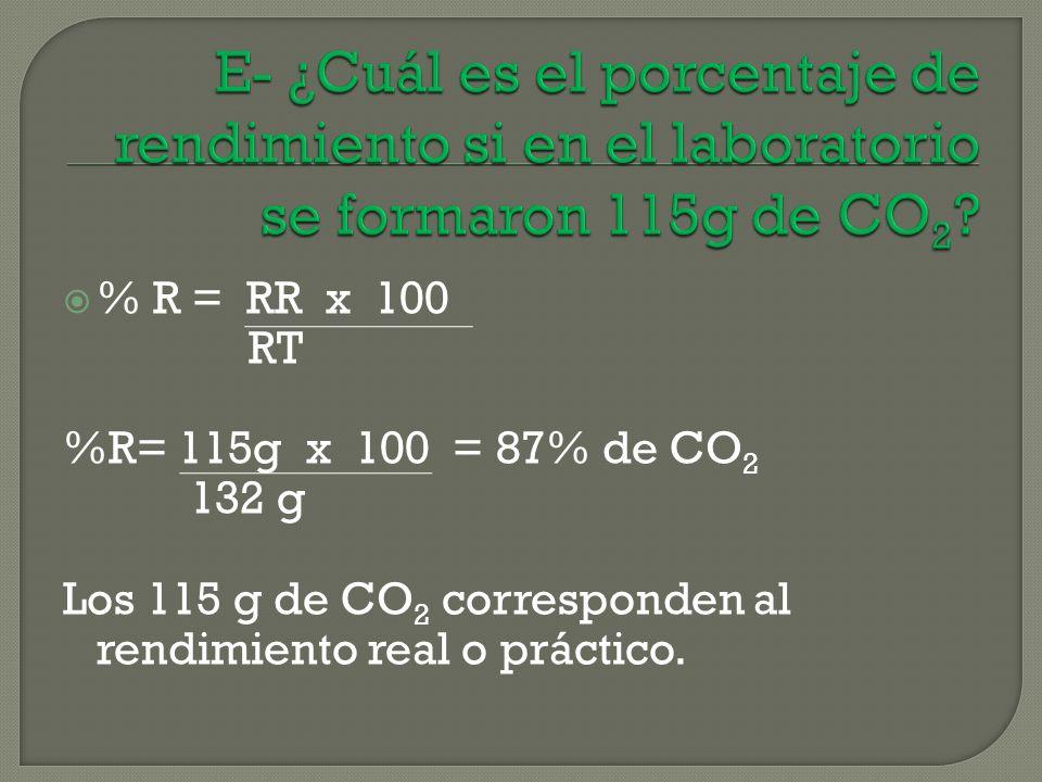 % R = RR x 100 RT %R= 115g x 100 = 87% de CO 2 132 g Los 115 g de CO 2 corresponden al rendimiento real o práctico.