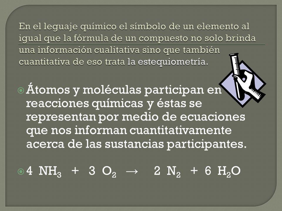Átomos y moléculas participan en reacciones químicas y éstas se representan por medio de ecuaciones que nos informan cuantitativamente acerca de las sustancias participantes.