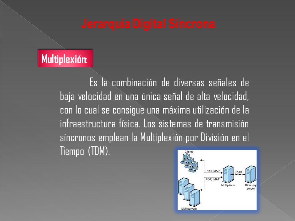 Es la combinación de diversas señales de baja velocidad en una única señal de alta velocidad, con lo cual se consigue una máxima utilización de la inf