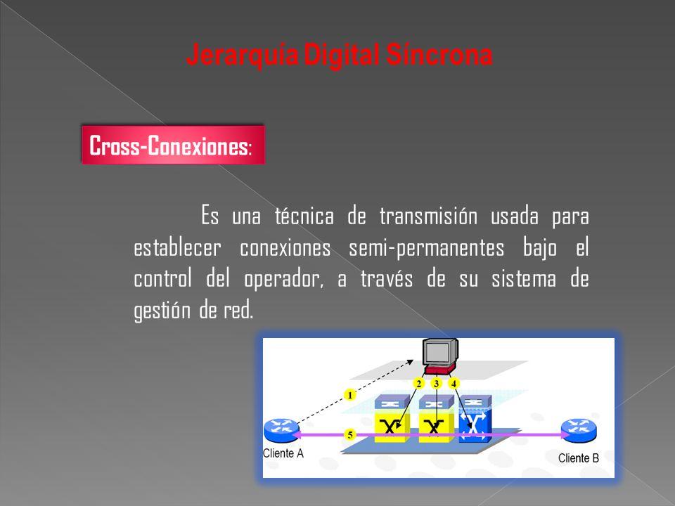 Cross-Conexiones : Jerarquía Digital Síncrona Es una técnica de transmisión usada para establecer conexiones semi-permanentes bajo el control del oper