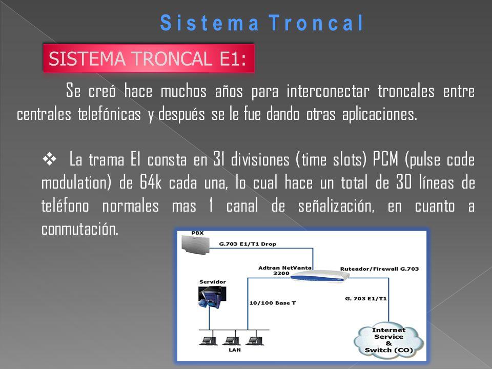 Se creó hace muchos años para interconectar troncales entre centrales telefónicas y después se le fue dando otras aplicaciones. La trama E1 consta en