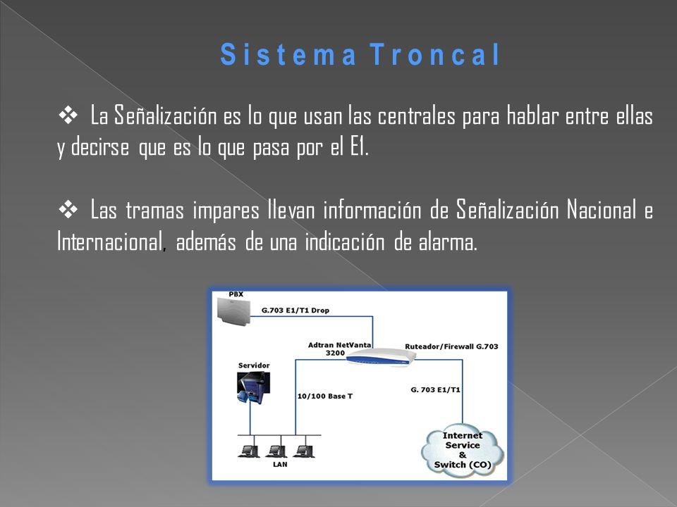 La Señalización es lo que usan las centrales para hablar entre ellas y decirse que es lo que pasa por el E1. Las tramas impares llevan información de