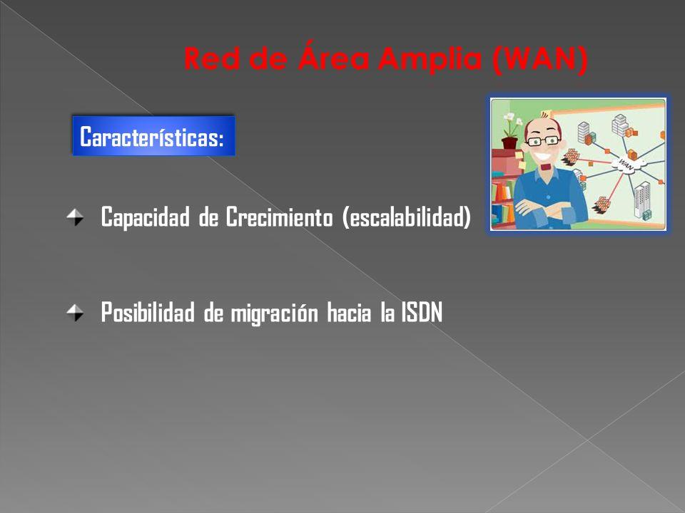 Capacidad de Crecimiento (escalabilidad) Posibilidad de migración hacia la ISDN Características: