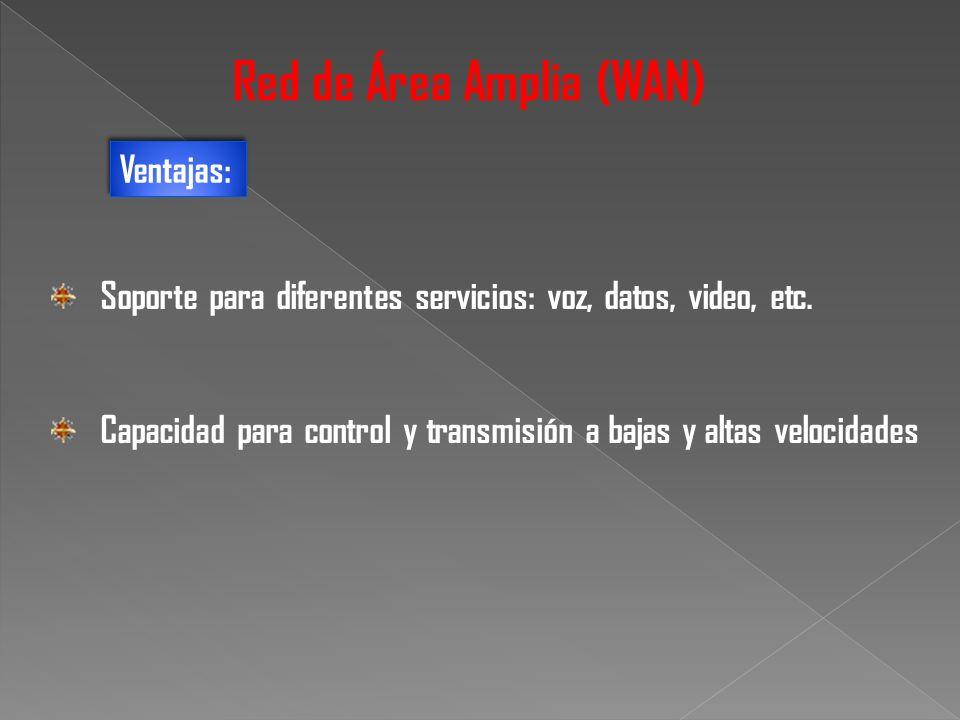 Soporte para diferentes servicios: voz, datos, video, etc. Capacidad para control y transmisión a bajas y altas velocidades Red de Área Amplia (WAN) V