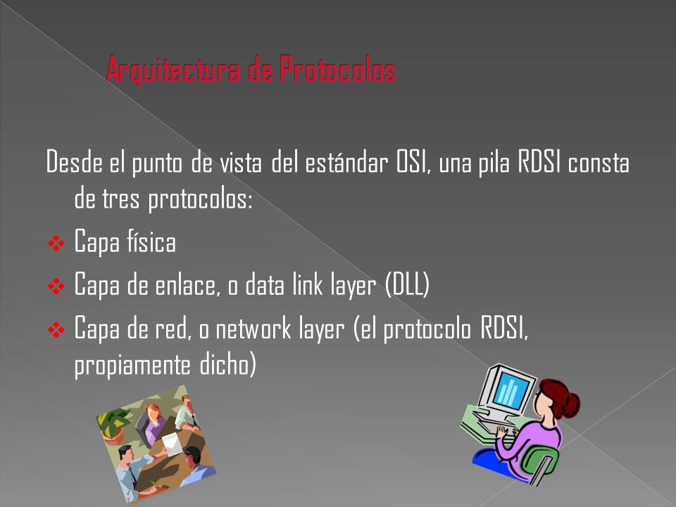 Desde el punto de vista del estándar OSI, una pila RDSI consta de tres protocolos: Capa física Capa de enlace, o data link layer (DLL) Capa de red, o