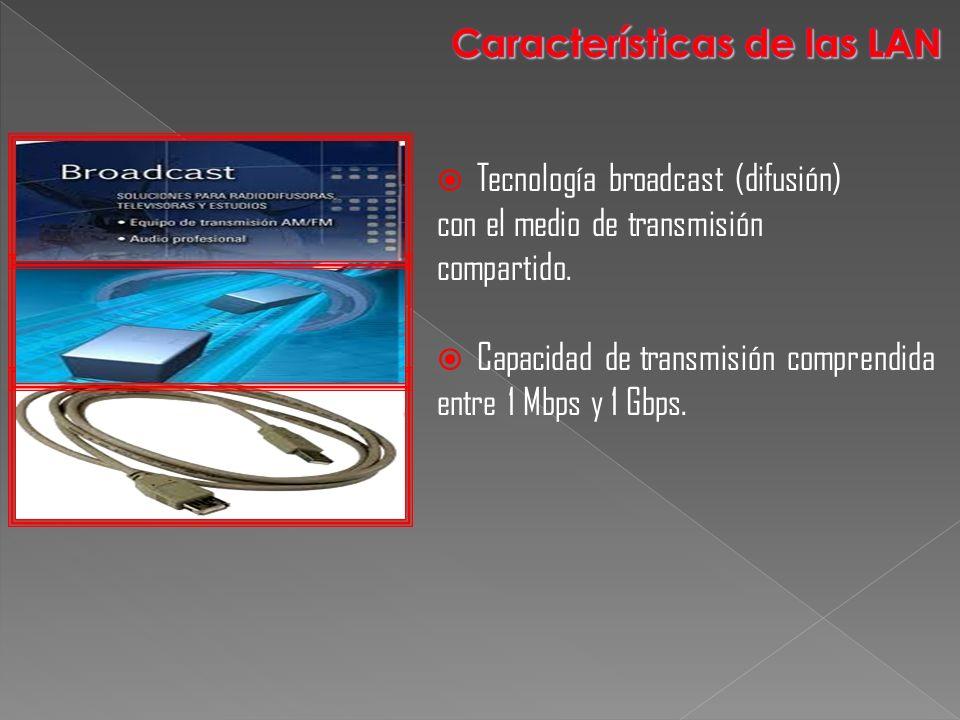 Tecnología broadcast (difusión) con el medio de transmisión compartido. Capacidad de transmisión comprendida entre 1 Mbps y 1 Gbps.