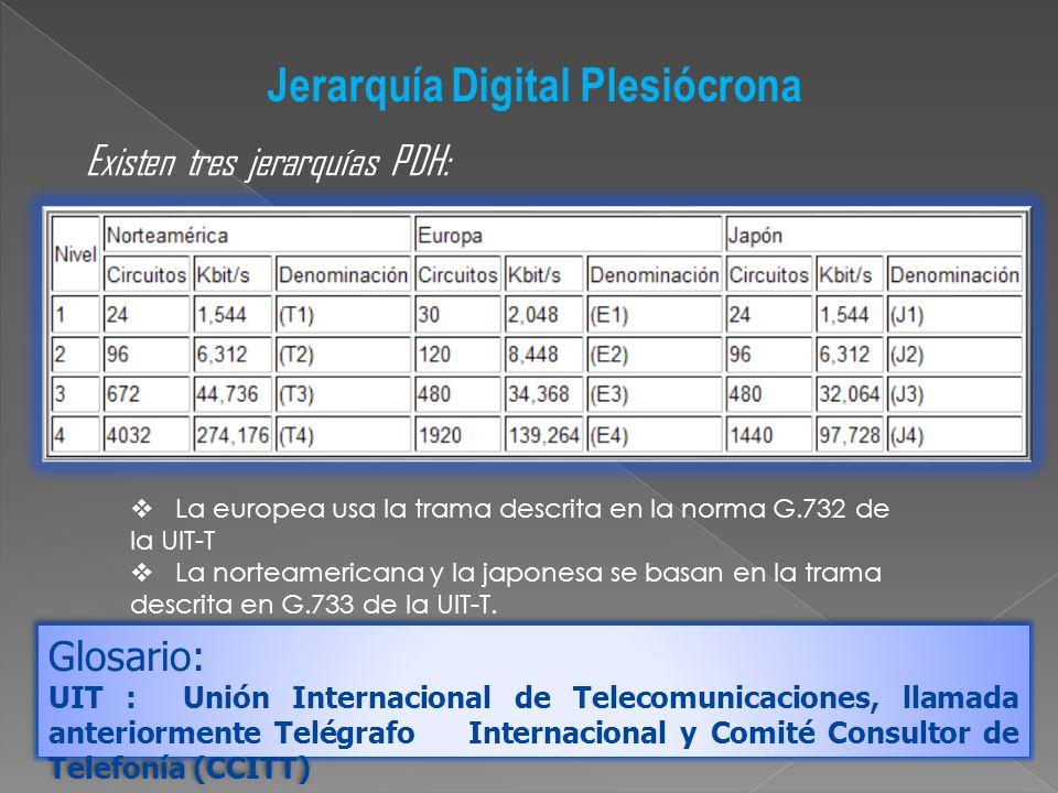 Existen tres jerarquías PDH: Jerarquía Digital Plesiócrona La europea usa la trama descrita en la norma G.732 de la UIT-T La norteamericana y la japon
