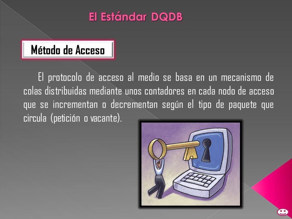 El protocolo de acceso al medio se basa en un mecanismo de colas distribuidas mediante unos contadores en cada nodo de acceso que se incrementan o dec