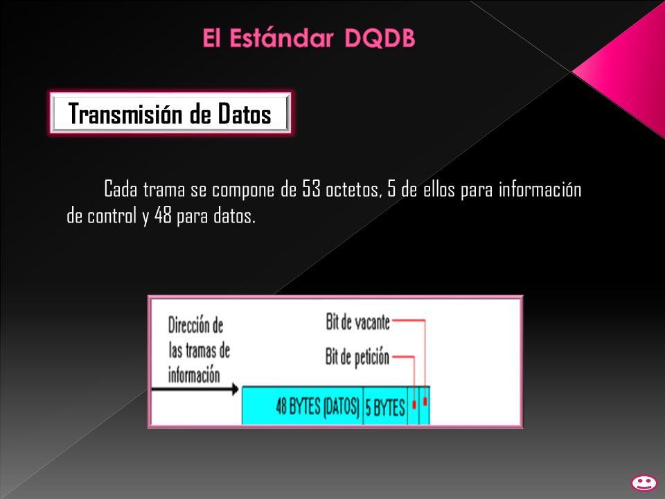 Transmisión de Datos Cada trama se compone de 53 octetos, 5 de ellos para información de control y 48 para datos.
