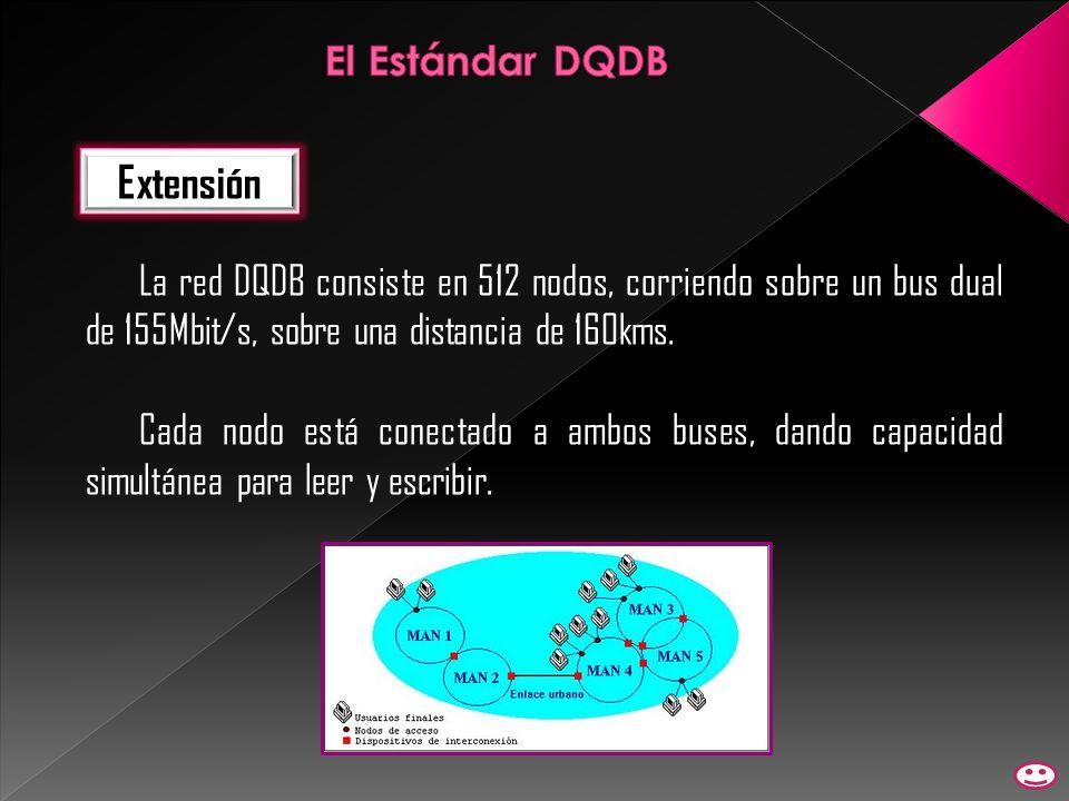 Extensión La red DQDB consiste en 512 nodos, corriendo sobre un bus dual de 155Mbit/s, sobre una distancia de 160kms. Cada nodo está conectado a ambos