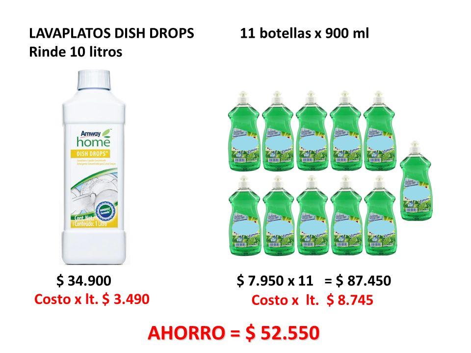 LAVAPLATOS DISH DROPS 11 botellas x 900 ml Rinde 10 litros $ 34.900$ 7.950 x 11 = $ 87.450 Costo x lt.