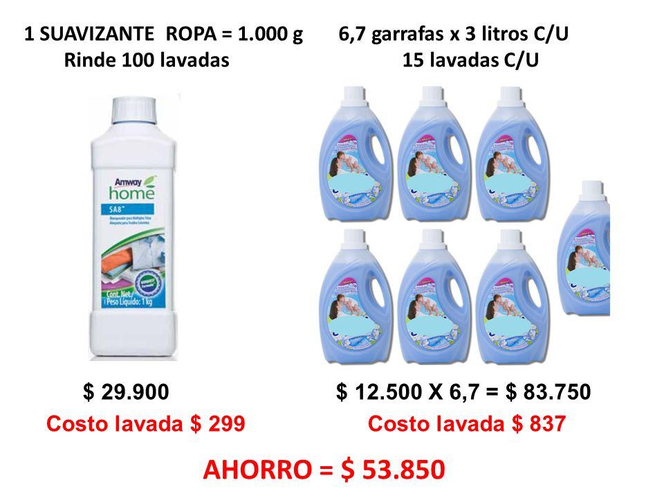 PRE WASH X 350 g 5 Botellas x 500 ml.Rinde 700 Aplicaciones 140 aplic.