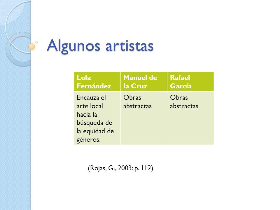 Algunos artistas Lola Fernández Manuel de la Cruz Rafael García Encauza el arte local hacia la búsqueda de la equidad de géneros. Obras abstractas (Ro