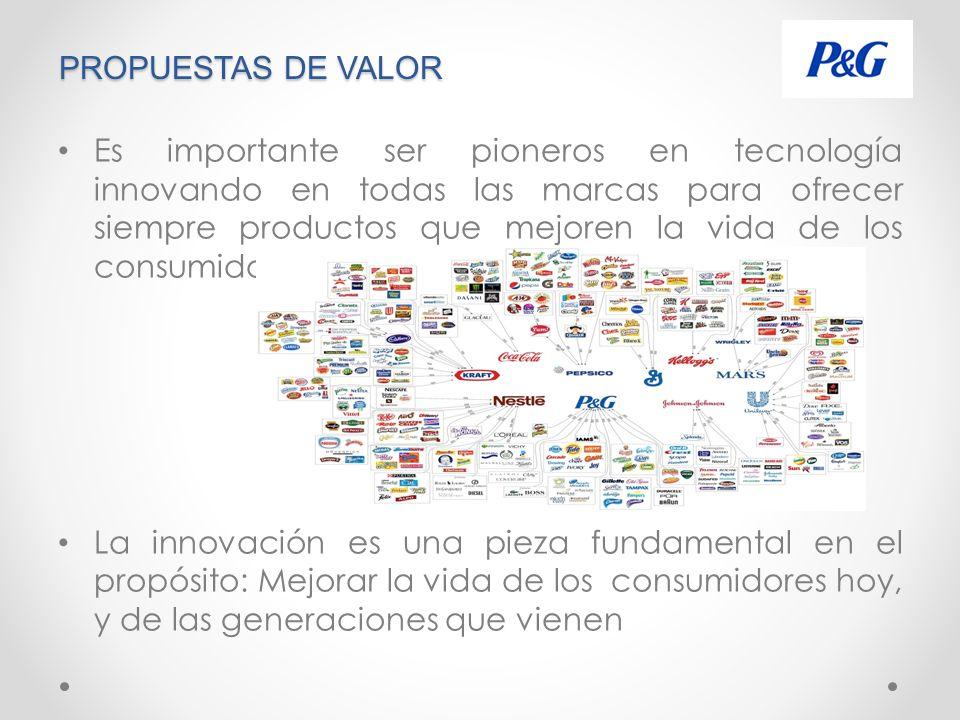 PROPUESTAS DE VALOR Es importante ser pioneros en tecnología innovando en todas las marcas para ofrecer siempre productos que mejoren la vida de los consumidores de forma mas completa.