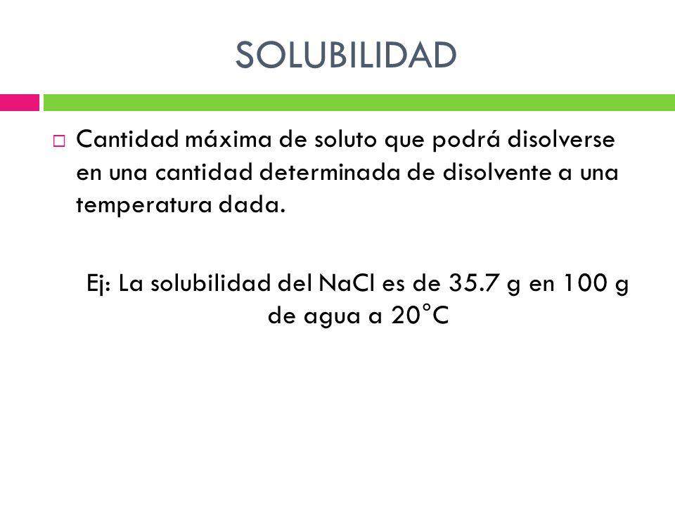 SOLUBILIDAD Cantidad máxima de soluto que podrá disolverse en una cantidad determinada de disolvente a una temperatura dada.