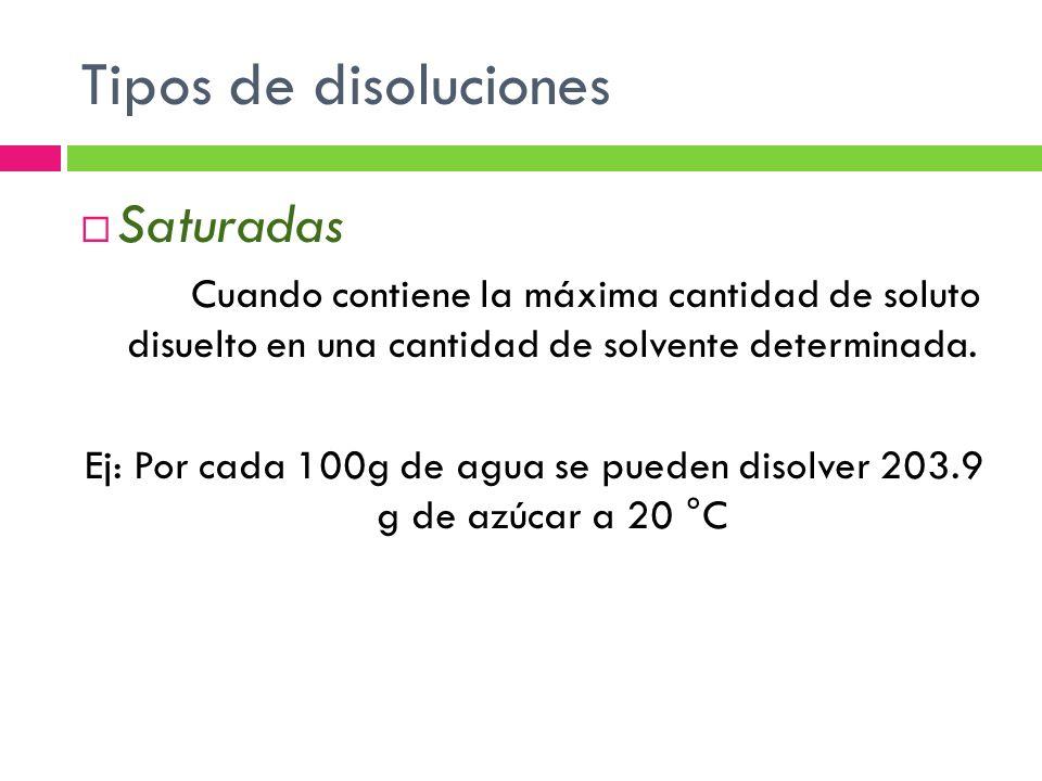 Tipos de disoluciones Saturadas Cuando contiene la máxima cantidad de soluto disuelto en una cantidad de solvente determinada.
